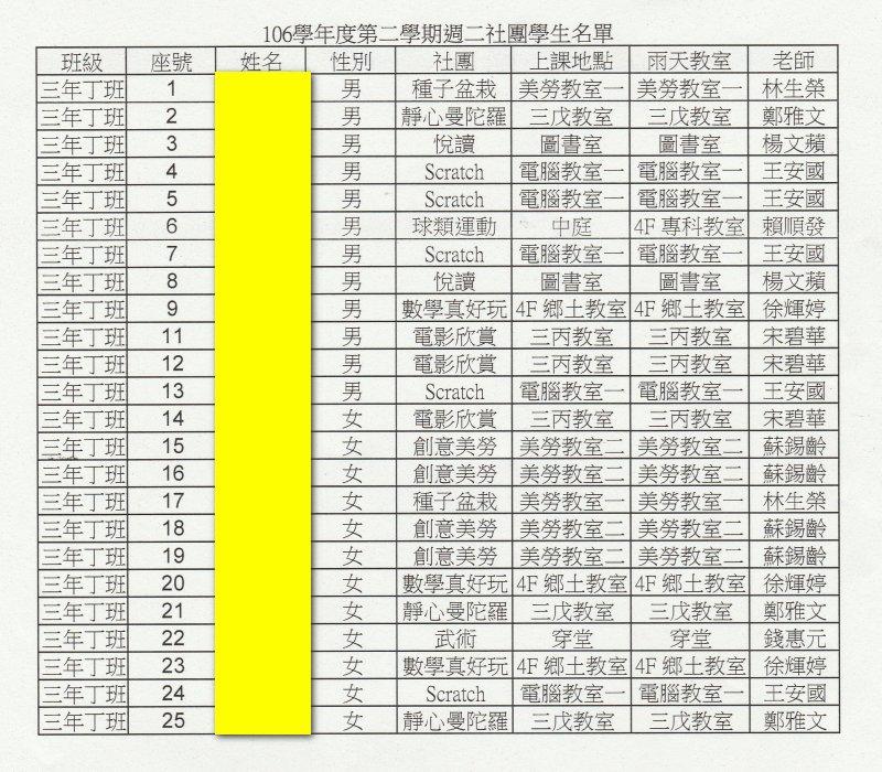 106學年度第2學期社團意願學生名單