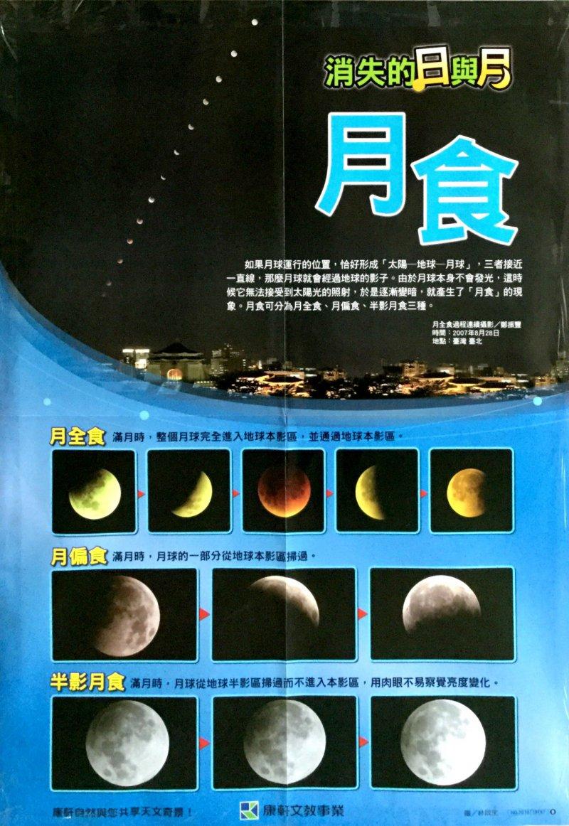 月食(地球在太陽和月球之間).jpeg