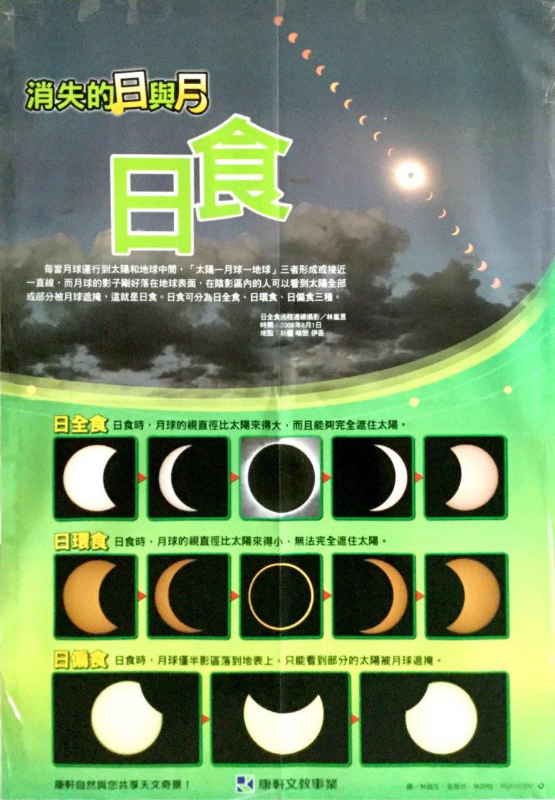 日食(月球在太陽和地球之間).jpeg