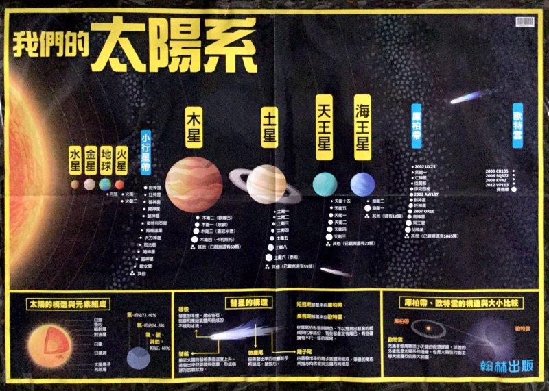 我們的太陽系.jpeg